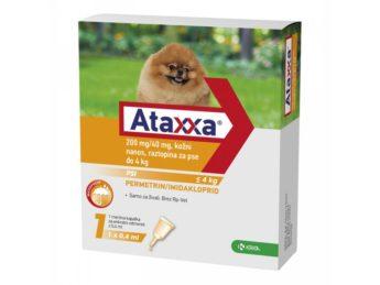 Ataxxa pro psy do 4 kg 200/40 mg