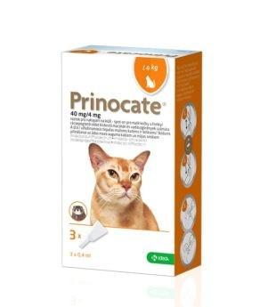 Prinocate 40/4 mg